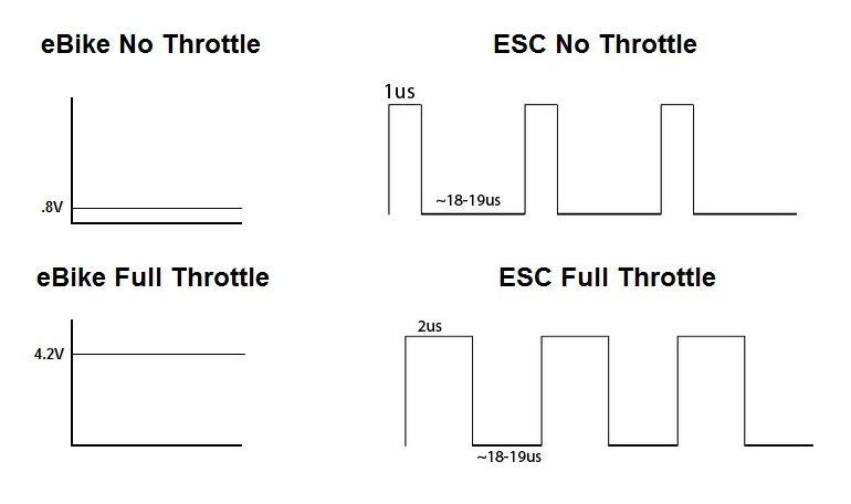 ebike_throttle_vs_esc_throttle_photo